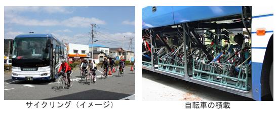 http://www2.kokusaikogyo.co.jp/travel/cybus/yowamushi/image.jpg